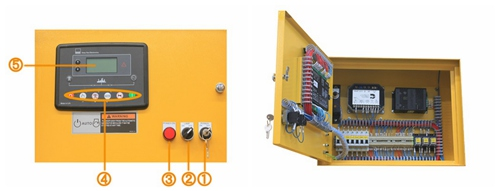 control panel for generator set
