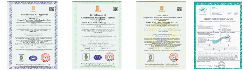 BA Power Certificates